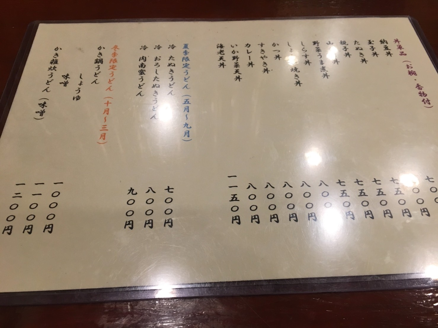 【大塚駅】関西風手打ちうどんチュルッとしたいよね「ふじ誠」のメニュー1