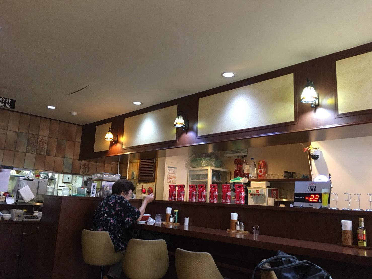 【上野駅】上野と言えば!の「じゅらく」で洋食とパンダパンケーキのじゅらくテーブル
