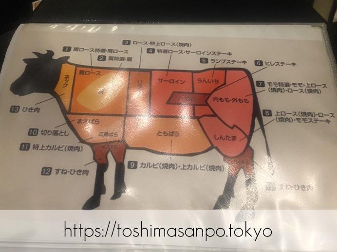 【池袋駅】最強クラスの焼肉発見!やみつき間違いなしの「和牛焼肉バルKURAMOTOクラモト」の牛肉の部位説明
